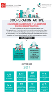 cooperation-active-2