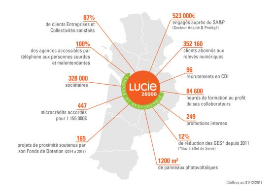 Infographie_Lucie_1-1024x727